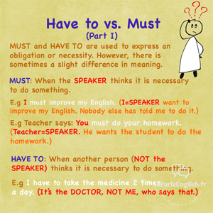 Grammar: Have To vs. Must (Part I)